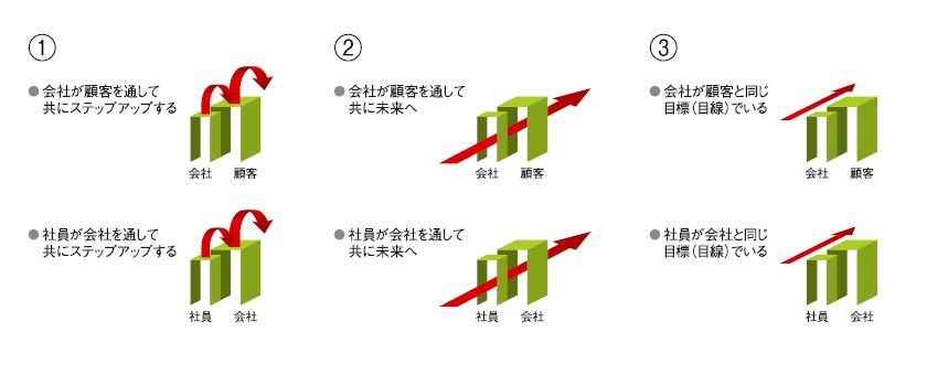 ロゴのコンセプト.png